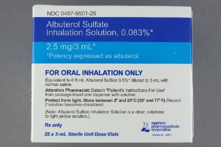 Albuterol Sulfate Preservative Free 0 083 2 5 Mg 3 Ml Unit D